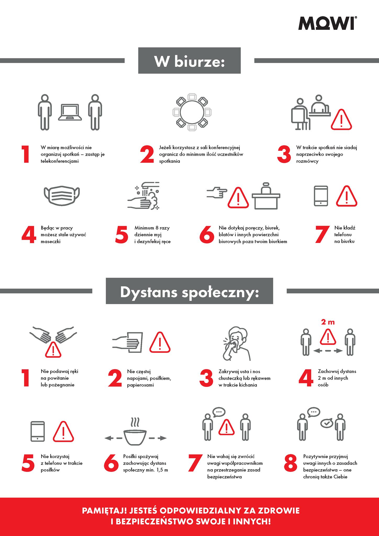 Zasady bezpiecznej pracy w czasie pandemii MOWI 2