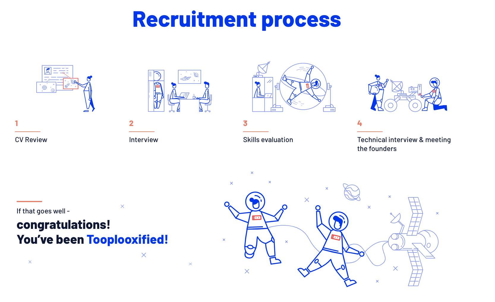 Tooploox strona www opis procesu rekrutacyjnego
